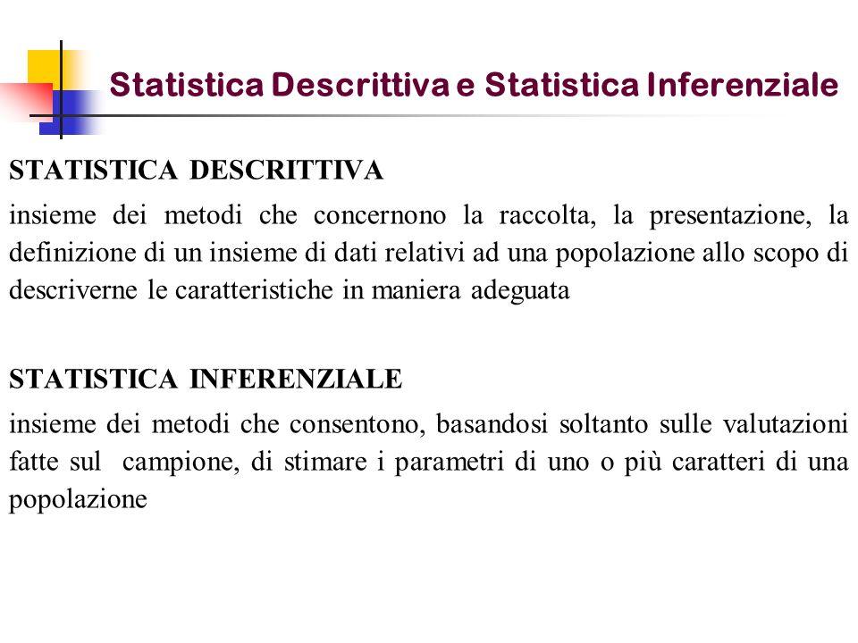 Statistica Descrittiva e Statistica Inferenziale STATISTICA DESCRITTIVA insieme dei metodi che concernono la raccolta, la presentazione, la definizion