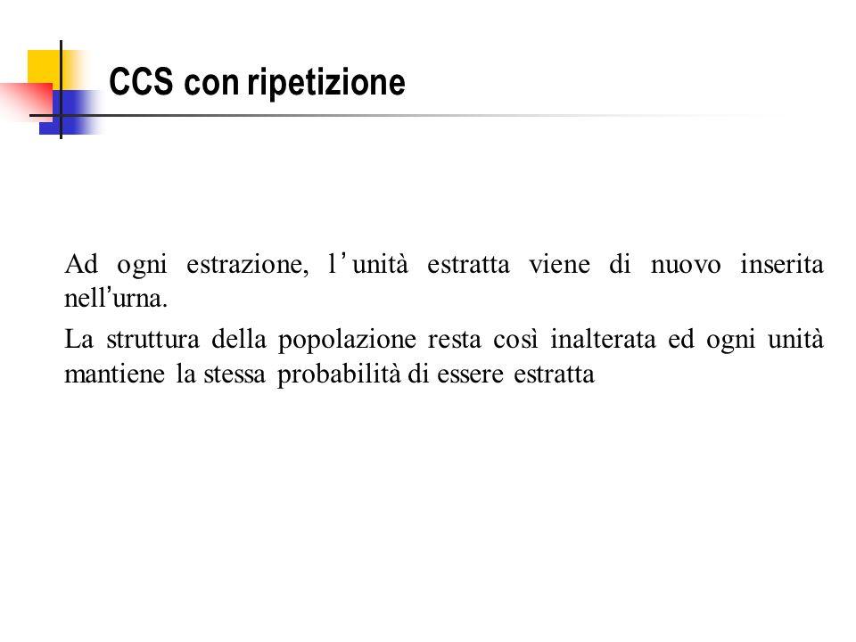 CCS con ripetizione Ad ogni estrazione, lunità estratta viene di nuovo inserita nellurna. La struttura della popolazione resta così inalterata ed ogni