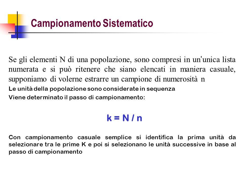 Campionamento Sistematico Se gli elementi N di una popolazione, sono compresi in ununica lista numerata e si può ritenere che siano elencati in manier