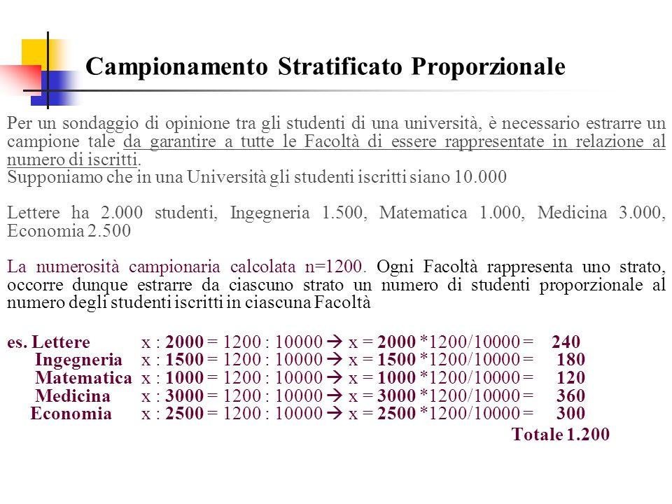 Campionamento Stratificato Proporzionale Per un sondaggio di opinione tra gli studenti di una università, è necessario estrarre un campione tale da ga