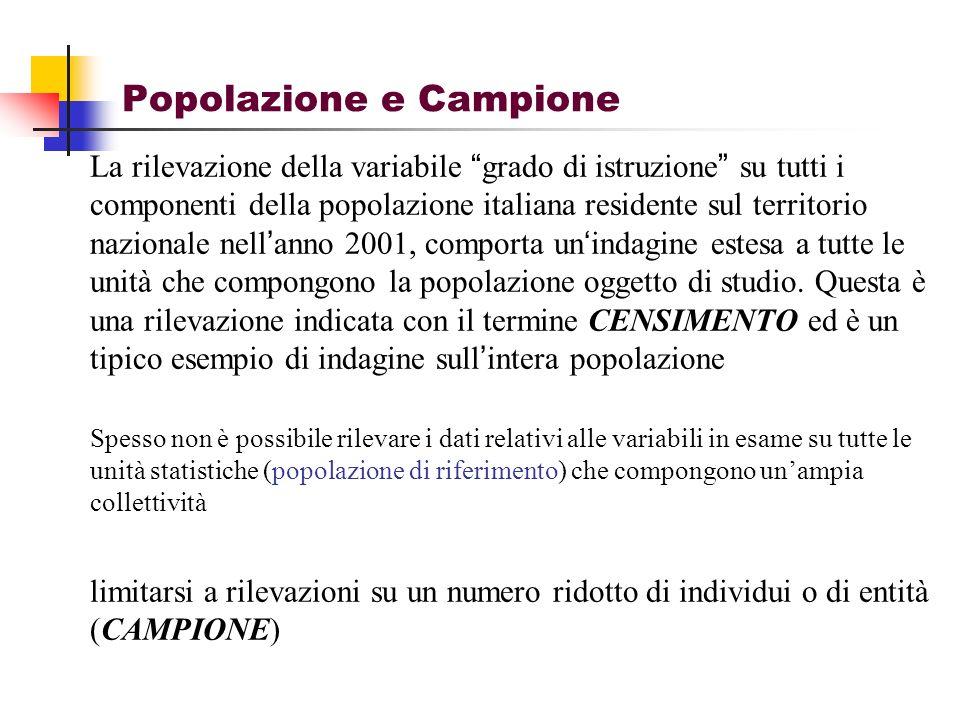 Popolazione e Campione La rilevazione della variabile grado di istruzione su tutti i componenti della popolazione italiana residente sul territorio na