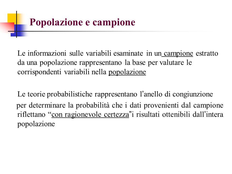 Popolazione e campione Le informazioni sulle variabili esaminate in un campione estratto da una popolazione rappresentano la base per valutare le corr