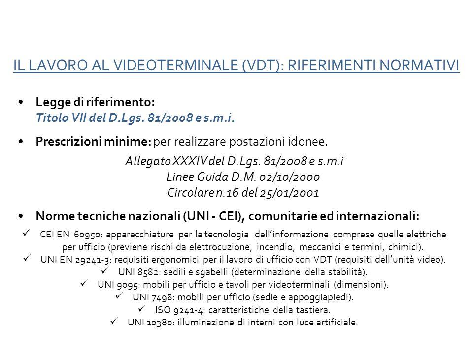 IL LAVORO AL VIDEOTERMINALE (VDT): RIFERIMENTI NORMATIVI Articolo 173 comma 1 lettera c – D.lgs.