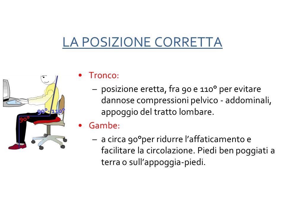 LA POSIZIONE CORRETTA Tronco: –posizione eretta, fra 90 e 110° per evitare dannose compressioni pelvico - addominali, appoggio del tratto lombare. Gam