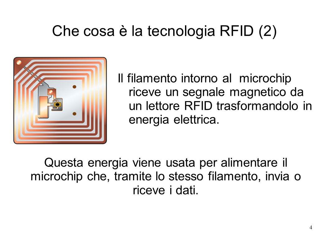 4 Che cosa è la tecnologia RFID (2) Il filamento intorno al microchip riceve un segnale magnetico da un lettore RFID trasformandolo in energia elettri