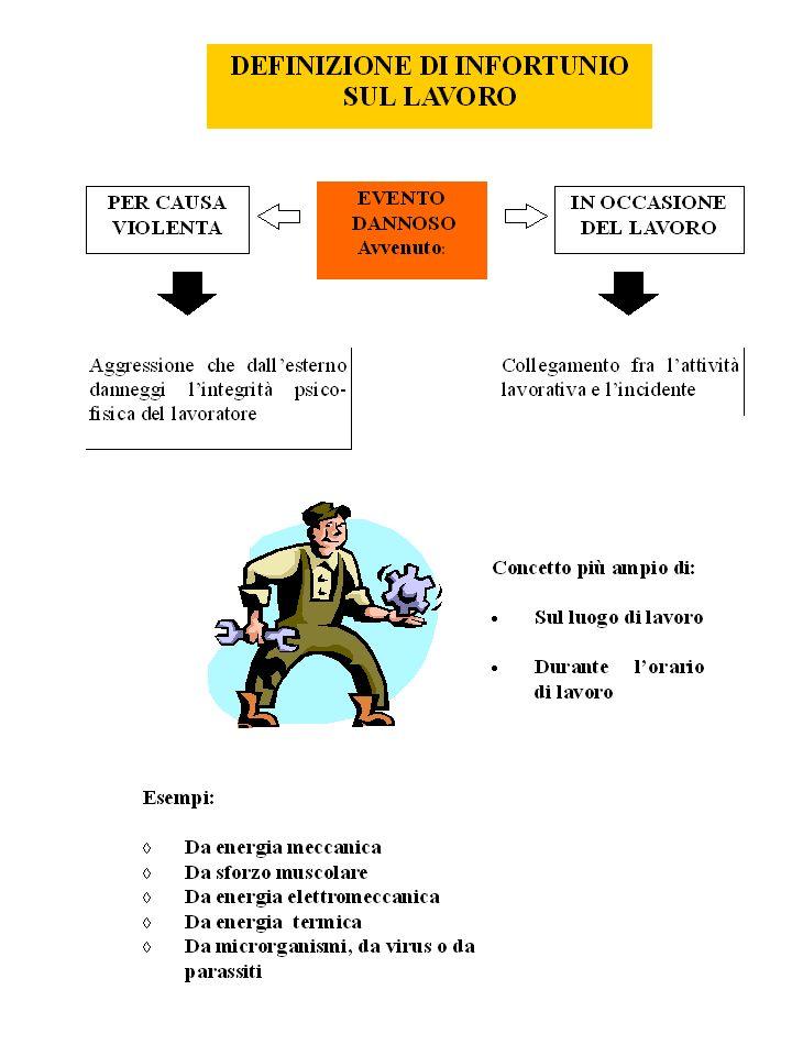 Altri enti di controllo AGENZIA REGIONALE PREVENZIONE AMBIENTALE (ARPAT) EX P.M.P.