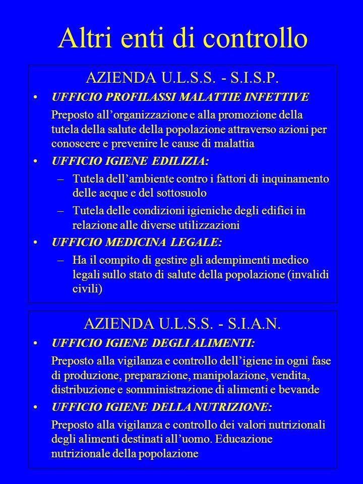 Altri enti di controllo AZIENDA U.L.S.S. - S.I.S.P. UFFICIO PROFILASSI MALATTIE INFETTIVE Preposto allorganizzazione e alla promozione della tutela de