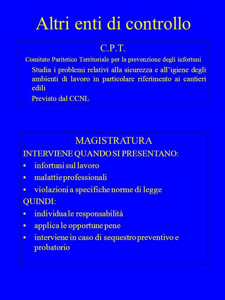 Altri enti di controllo C.P.T. Comitato Paritetico Territoriale per la prevenzione degli infortuni Studia i problemi relativi alla sicurezza e alligie