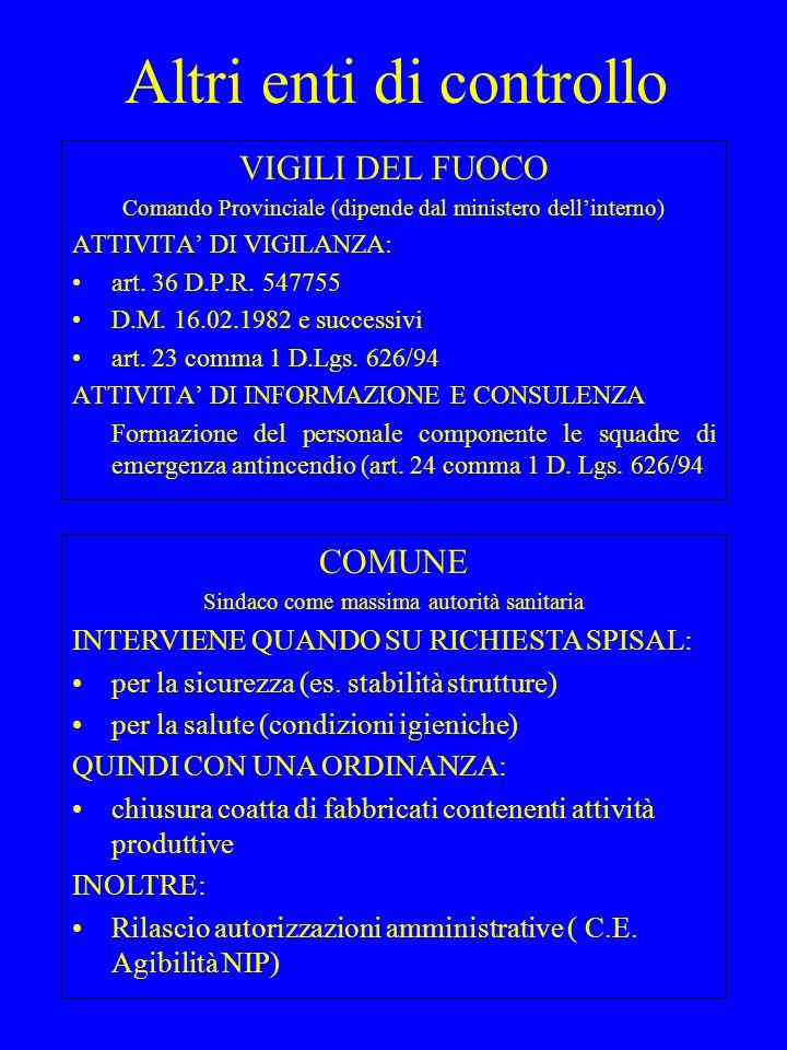 Altri enti di controllo VIGILI DEL FUOCO Comando Provinciale (dipende dal ministero dellinterno) ATTIVITA DI VIGILANZA: art. 36 D.P.R. 547755 D.M. 16.