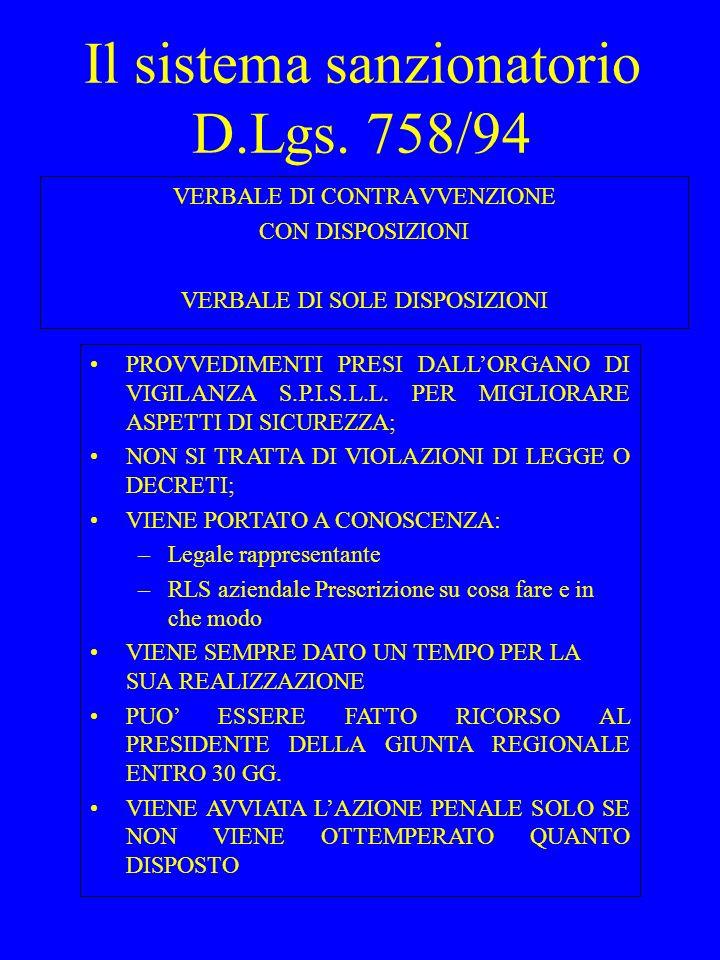 Il sistema sanzionatorio D.Lgs. 758/94 VERBALE DI CONTRAVVENZIONE CON DISPOSIZIONI VERBALE DI SOLE DISPOSIZIONI PROVVEDIMENTI PRESI DALLORGANO DI VIGI