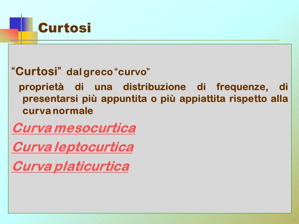 10 Curtosi Curtosi dal greco curvo proprietà di una distribuzione di frequenze, di presentarsi più appuntita o più appiattita rispetto alla curva norm