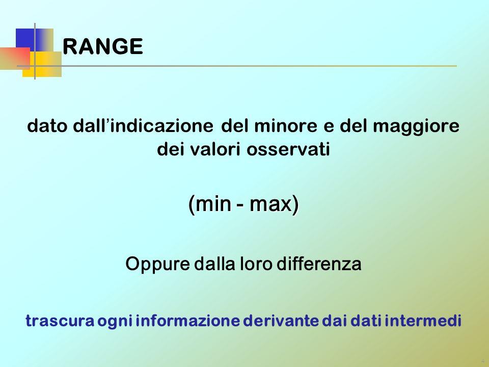 4 RANGE dato dallindicazione del minore e del maggiore dei valori osservati (min - max) Oppure dalla loro differenza trascura ogni informazione deriva