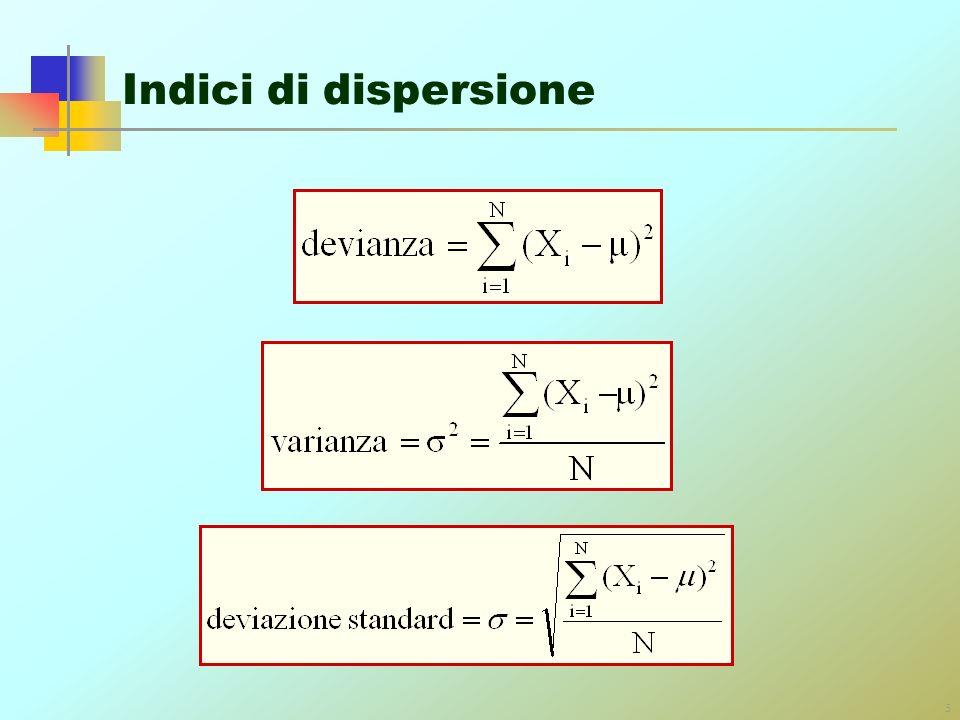 5 Indici di dispersione