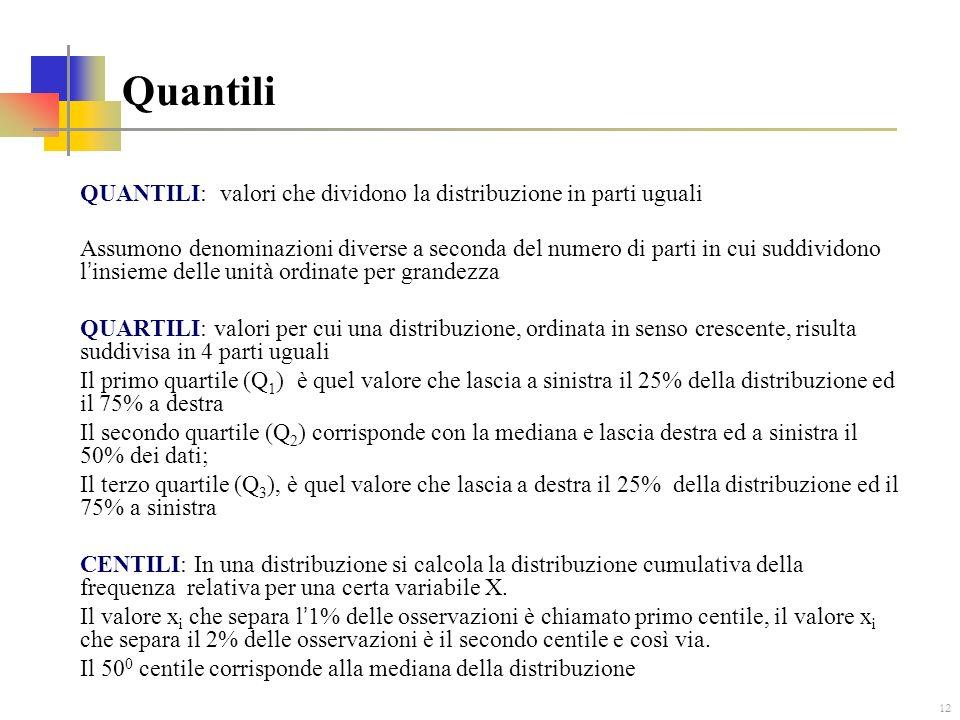 12 Quantili QUANTILI: valori che dividono la distribuzione in parti uguali Assumono denominazioni diverse a seconda del numero di parti in cui suddivi