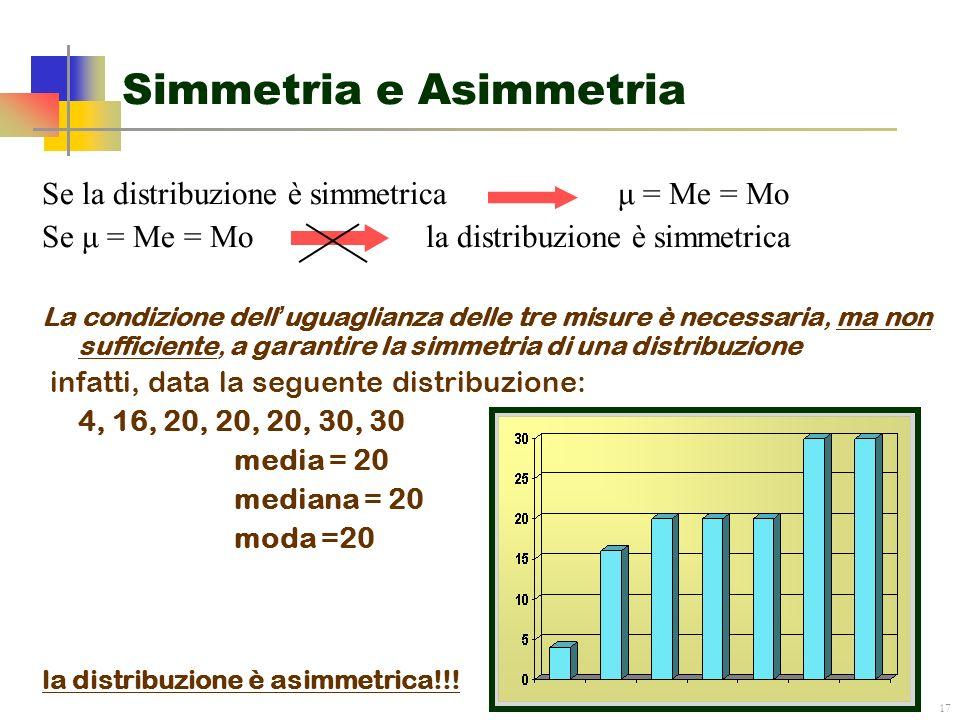 17 Simmetria e Asimmetria Se la distribuzione è simmetrica μ = Me = Mo Se μ = Me = Mo la distribuzione è simmetrica La condizione delluguaglianza dell