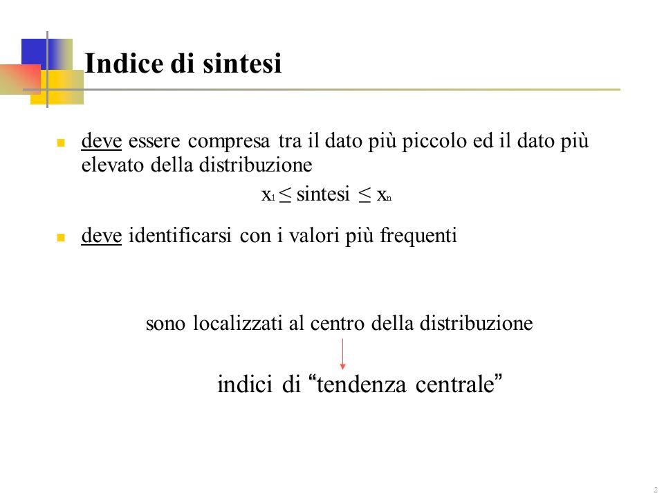 2 Indice di sintesi deve essere compresa tra il dato più piccolo ed il dato più elevato della distribuzione x 1 sintesi x n deve identificarsi con i v