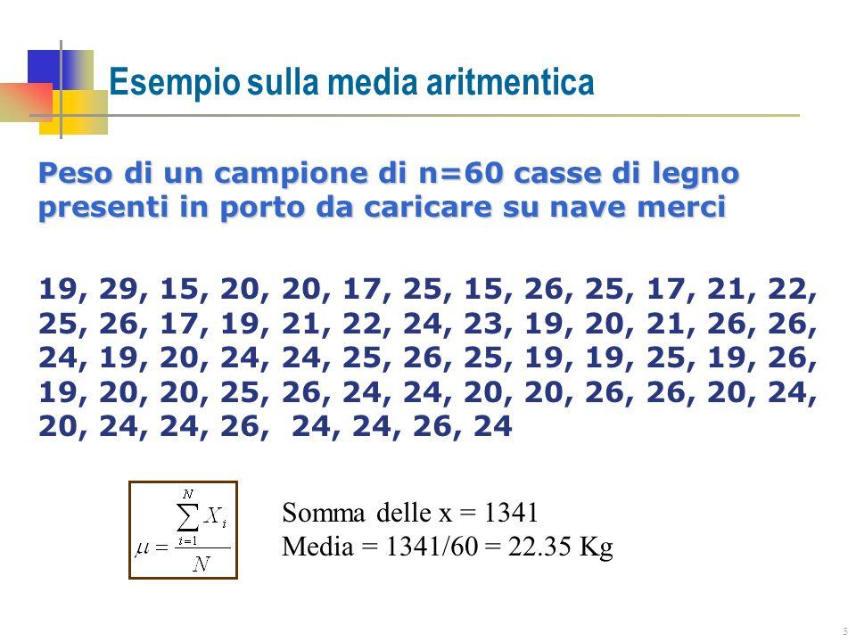 Esempio sulla media aritmentica 5 Peso di un campione di n=60 casse di legno presenti in porto da caricare su nave merci 19, 29, 15, 20, 20, 17, 25, 1