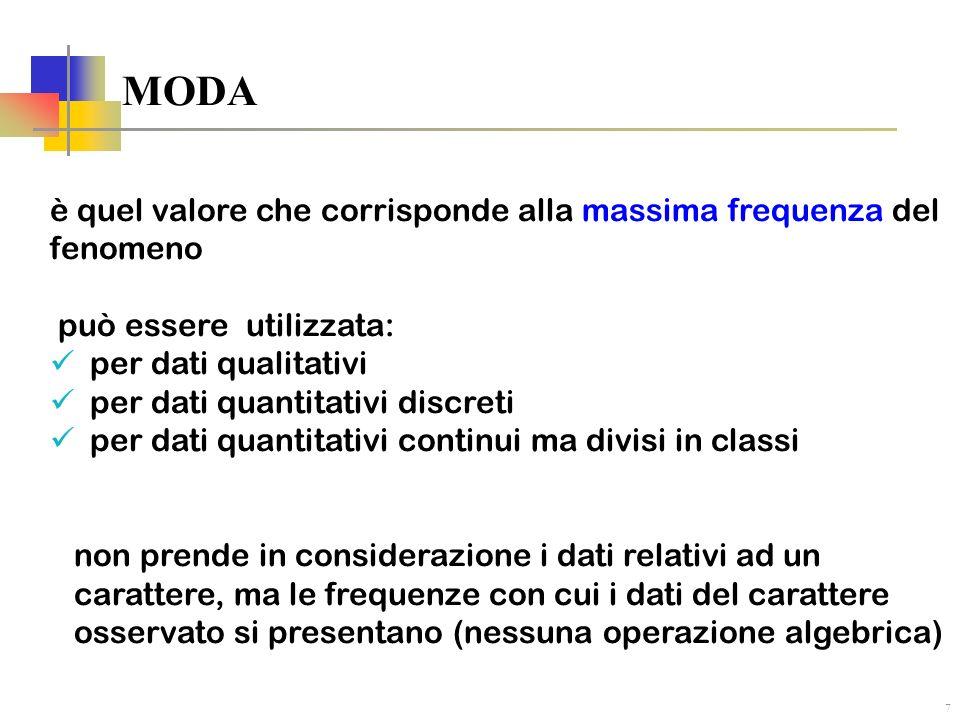 7 MODA è quel valore che corrisponde alla massima frequenza del fenomeno può essere utilizzata: per dati qualitativi per dati quantitativi discreti pe