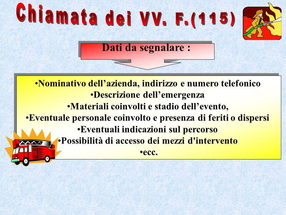 Dati da segnalare : Nominativo dellazienda, indirizzo e numero telefonico Descrizione dellemergenza Materiali coinvolti e stadio dellevento, Eventuale