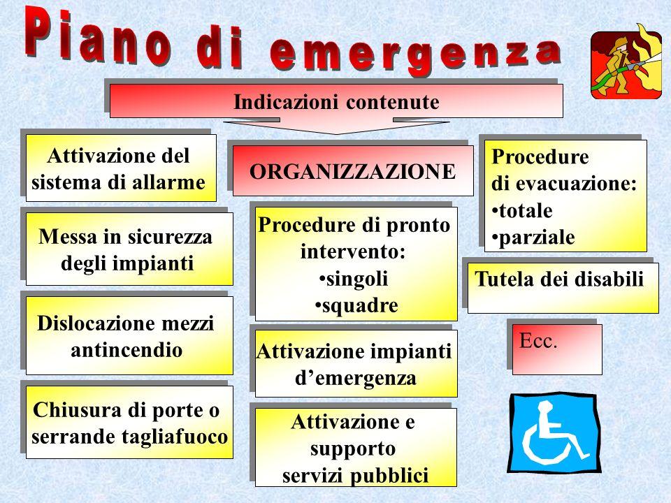 Piano II Indicazioni contenute ORGANIZZAZIONE Attivazione del sistema di allarme Attivazione del sistema di allarme Procedure di evacuazione: totale p