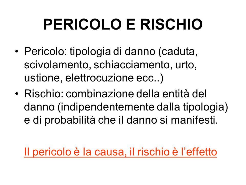 PERICOLO E RISCHIO