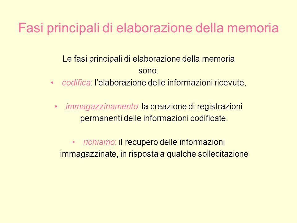 Classificazione della memoria La memoria si può classificare in base ad almeno due criteri: La persistenza del ricordo Il tipo di informazioni memorizzate