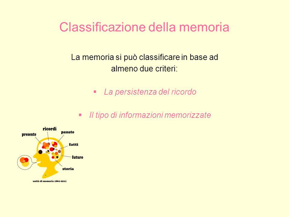 Fisiologia della memoria Recenti ricerche hanno stabilito che le informazioni sono immagazzinate in tre depositi diversi, da cui poi vengono richiamate.