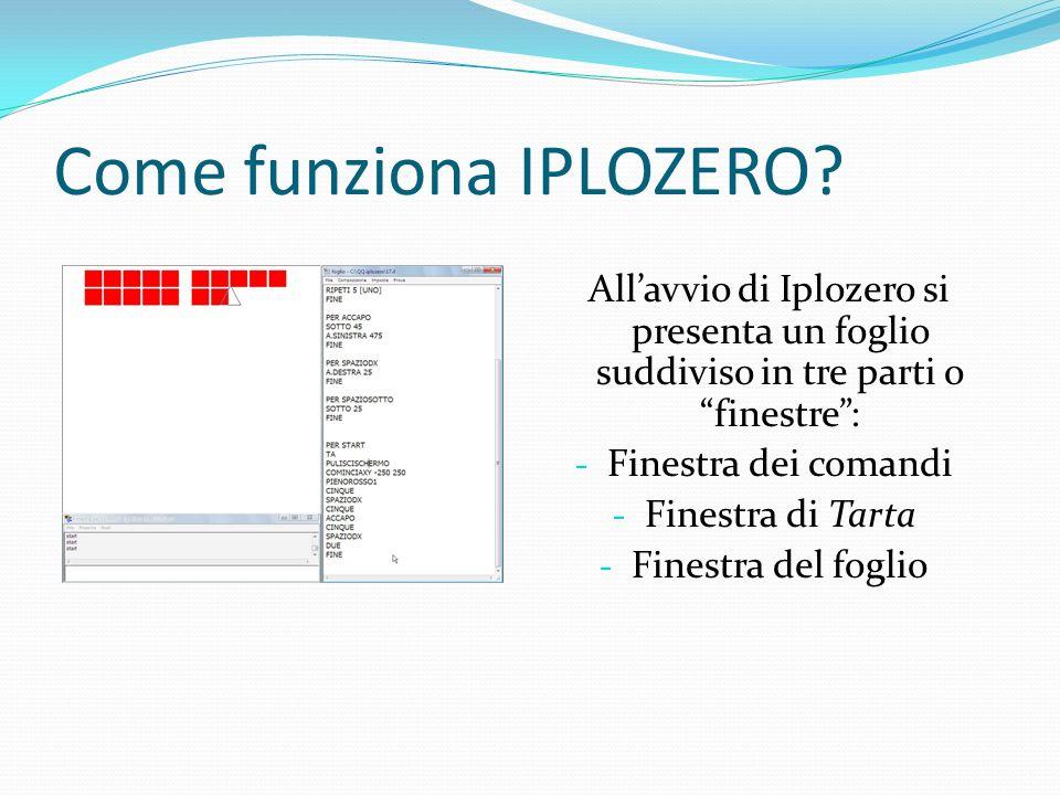 Come funziona IPLOZERO? Allavvio di Iplozero si presenta un foglio suddiviso in tre parti o finestre: - Finestra dei comandi - Finestra di Tarta - Fin