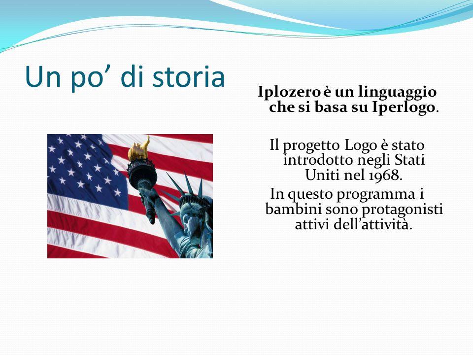 Un po di storia Iplozero è un linguaggio che si basa su Iperlogo. Il progetto Logo è stato introdotto negli Stati Uniti nel 1968. In questo programma