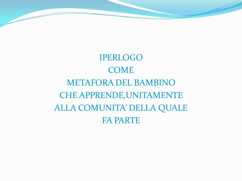 IPERLOGO COME METAFORA DEL BAMBINO CHE APPRENDE,UNITAMENTE ALLA COMUNITA DELLA QUALE FA PARTE