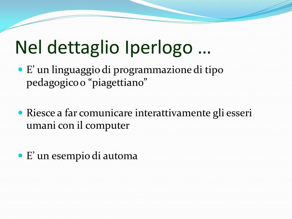 Nel dettaglio Iperlogo … E un linguaggio di programmazione di tipo pedagogico o piagettiano Riesce a far comunicare interattivamente gli esseri umani