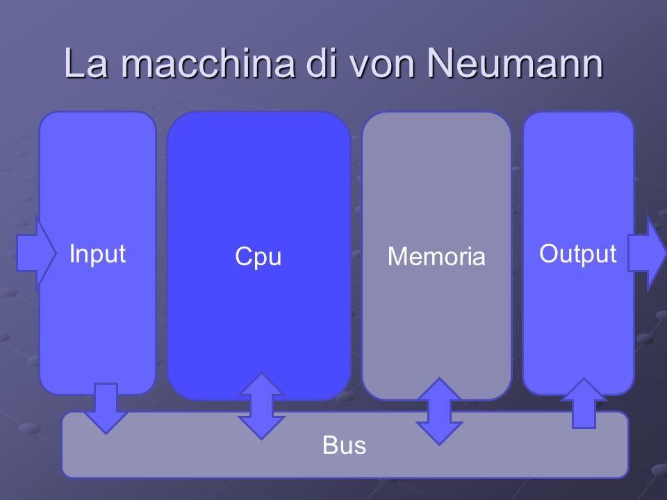 La macchina di von Neumann InputOutput CpuMemoria Bus