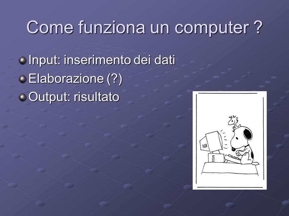 Input Output CpuMemoria Bus Istruzione 1 Istruzione 2 … Istruzione n Dato 1 Dato 2 … Dato m Dato 1 Dato 2 … Dato m