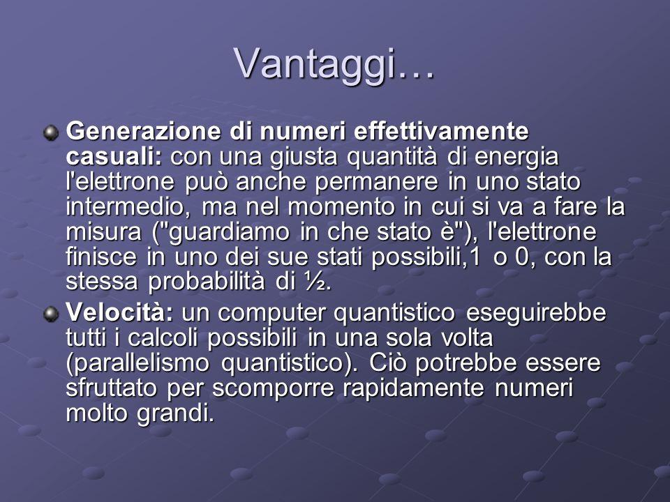 Vantaggi… Generazione di numeri effettivamente casuali: con una giusta quantità di energia l'elettrone può anche permanere in uno stato intermedio, ma