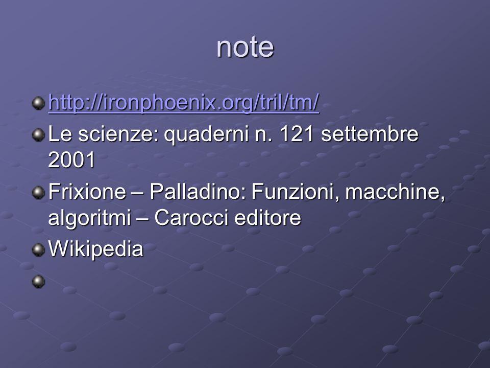note http://ironphoenix.org/tril/tm/ Le scienze: quaderni n. 121 settembre 2001 Frixione – Palladino: Funzioni, macchine, algoritmi – Carocci editore