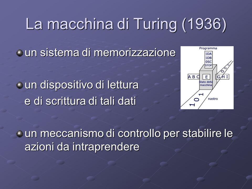 La macchina di Turing (1936) un sistema di memorizzazione un dispositivo di lettura e di scrittura di tali dati e di scrittura di tali dati un meccani