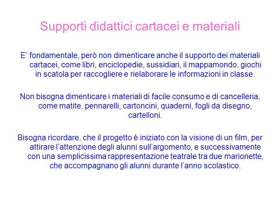 Supporti didattici cartacei e materiali E fondamentale, però non dimenticare anche il supporto dei materiali cartacei, come libri, enciclopedie, sussi