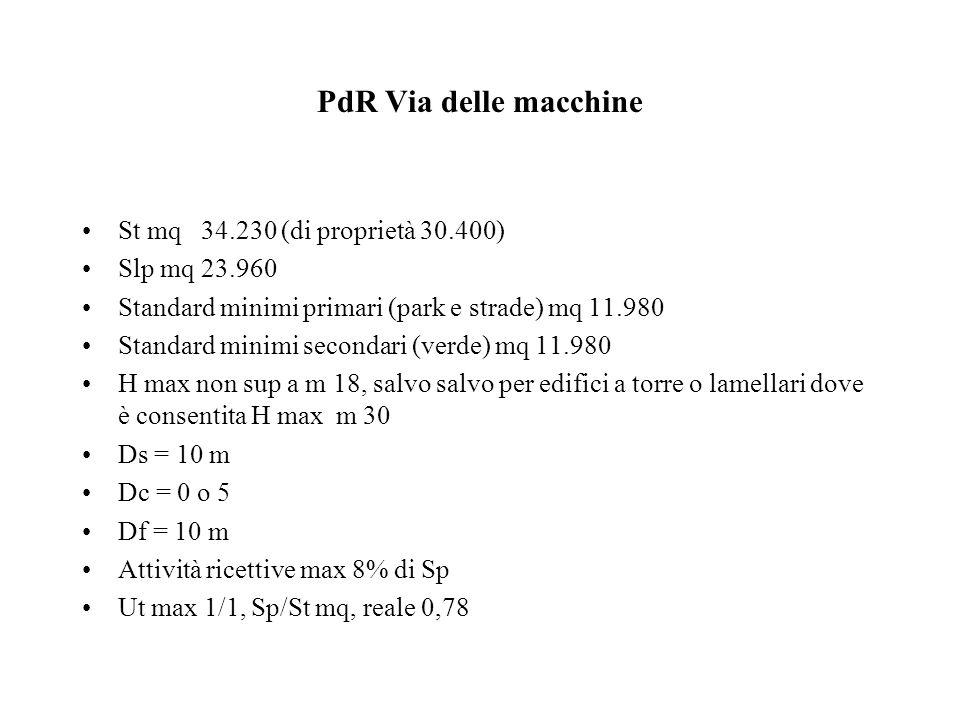 PdR Via delle macchine St mq 34.230 (di proprietà 30.400) Slp mq 23.960 Standard minimi primari (park e strade) mq 11.980 Standard minimi secondari (verde) mq 11.980 H max non sup a m 18, salvo salvo per edifici a torre o lamellari dove è consentita H max m 30 Ds = 10 m Dc = 0 o 5 Df = 10 m Attività ricettive max 8% di Sp Ut max 1/1, Sp/St mq, reale 0,78
