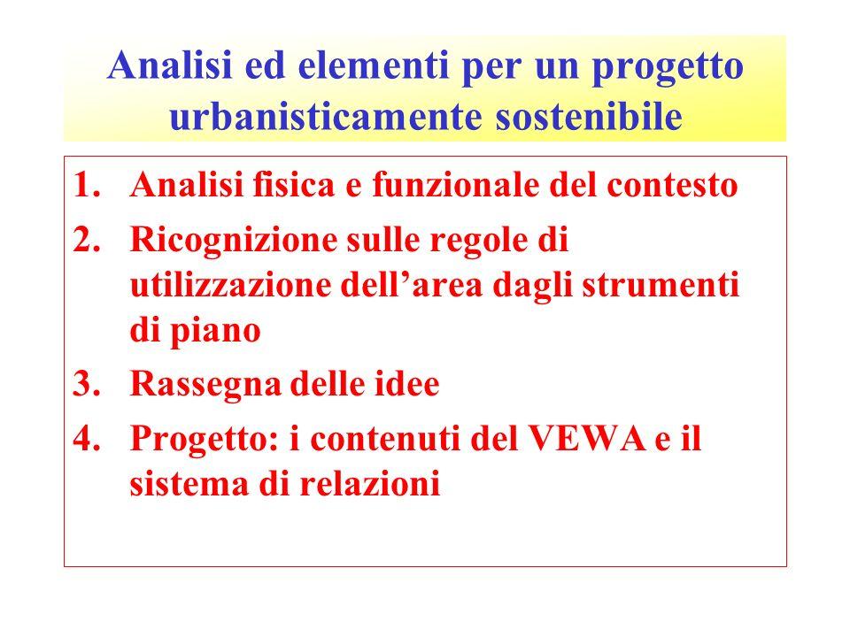 Analisi ed elementi per un progetto urbanisticamente sostenibile 1.Analisi fisica e funzionale del contesto 2.Ricognizione sulle regole di utilizzazio