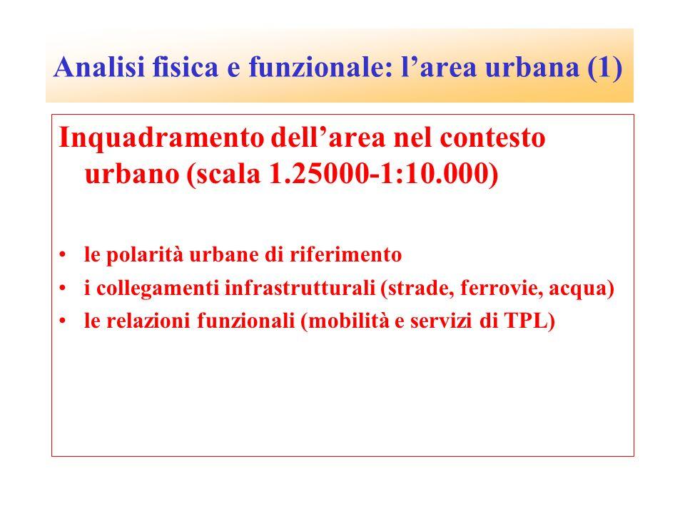 Analisi fisica e funzionale: larea urbana (1) Inquadramento dellarea nel contesto urbano (scala 1.25000-1:10.000) le polarità urbane di riferimento i