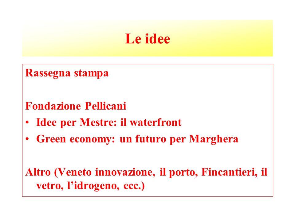 Le idee Rassegna stampa Fondazione Pellicani Idee per Mestre: il waterfront Green economy: un futuro per Marghera Altro (Veneto innovazione, il porto,