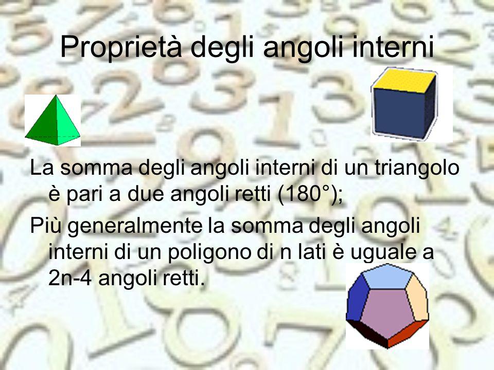 Teorema di Pitagora In un triangolo rettangolo il quadrato costruito sullipotenusa è equivalente alla somma dei quadrati costruiti sui cateti.