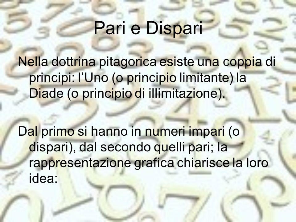 il numero pari dà lidea di essere aperto, illimitato e quindi incompiuto, imperfetto XXX ====> XXX XX ==>X XX il numero dispari dà lidea di essere chiuso, limitato e quindi perfetto