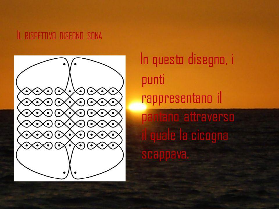 L A MATEMATICA NEI DISEGNI SONA La matematica compare in 2 modi: - è necessaria alla realizzazione di questi disegni.