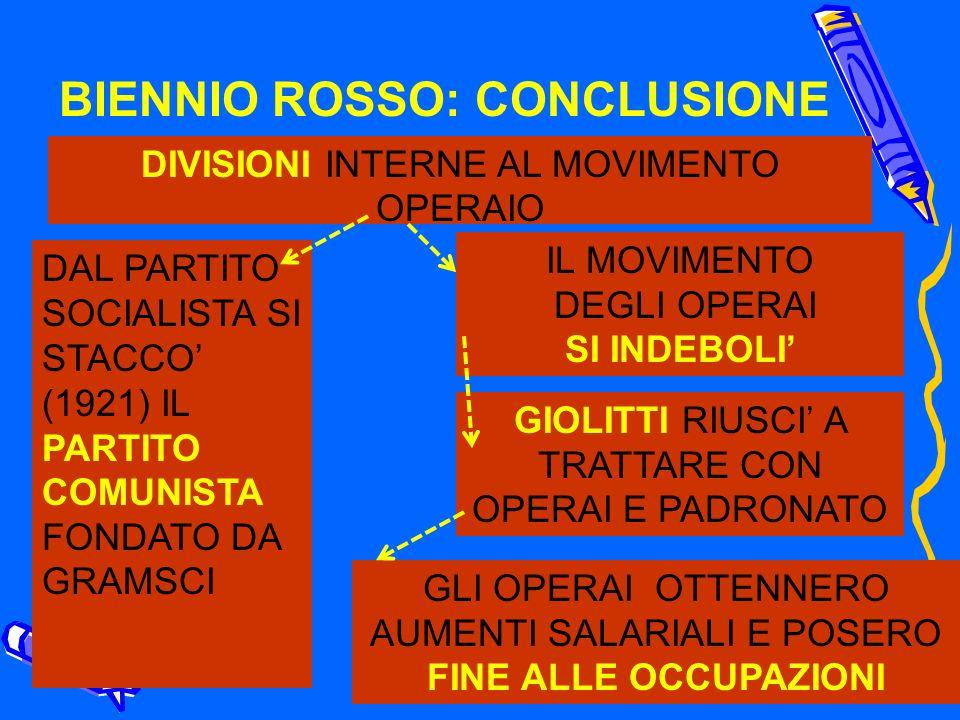 LO SQUADRISMO: CONSEGUENZE Il movimento dei Fasci di Mussolini ricevette ingenti finanziamenti dagli agrari, dagli industriali, dai commercianti e dai banchieri (tutti coloro che erano stati terrorizzati dal Biennio Rosso) e si rafforzò.