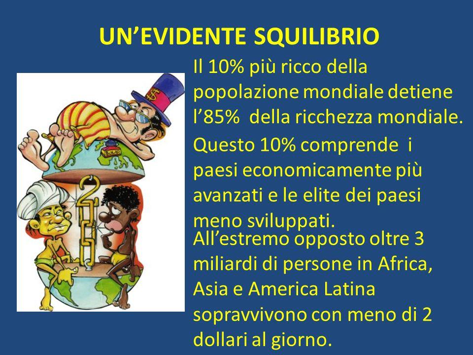UNEVIDENTE SQUILIBRIO Il 10% più ricco della popolazione mondiale detiene l85% della ricchezza mondiale.