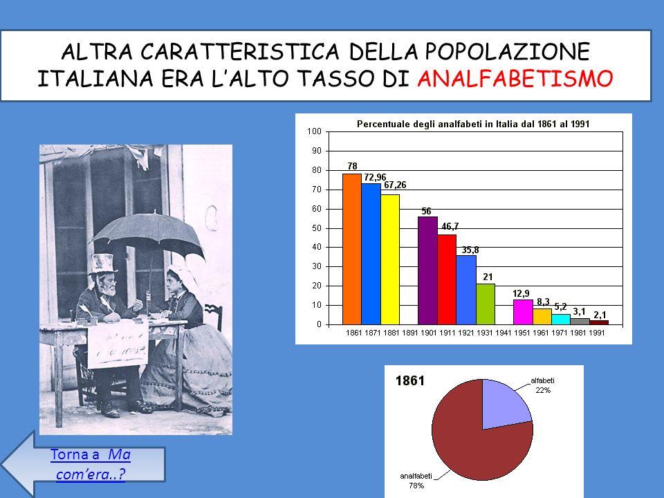 ALTRA CARATTERISTICA DELLA POPOLAZIONE ITALIANA ERA LALTO TASSO DI ANALFABETISMO Torna a Ma comera..?