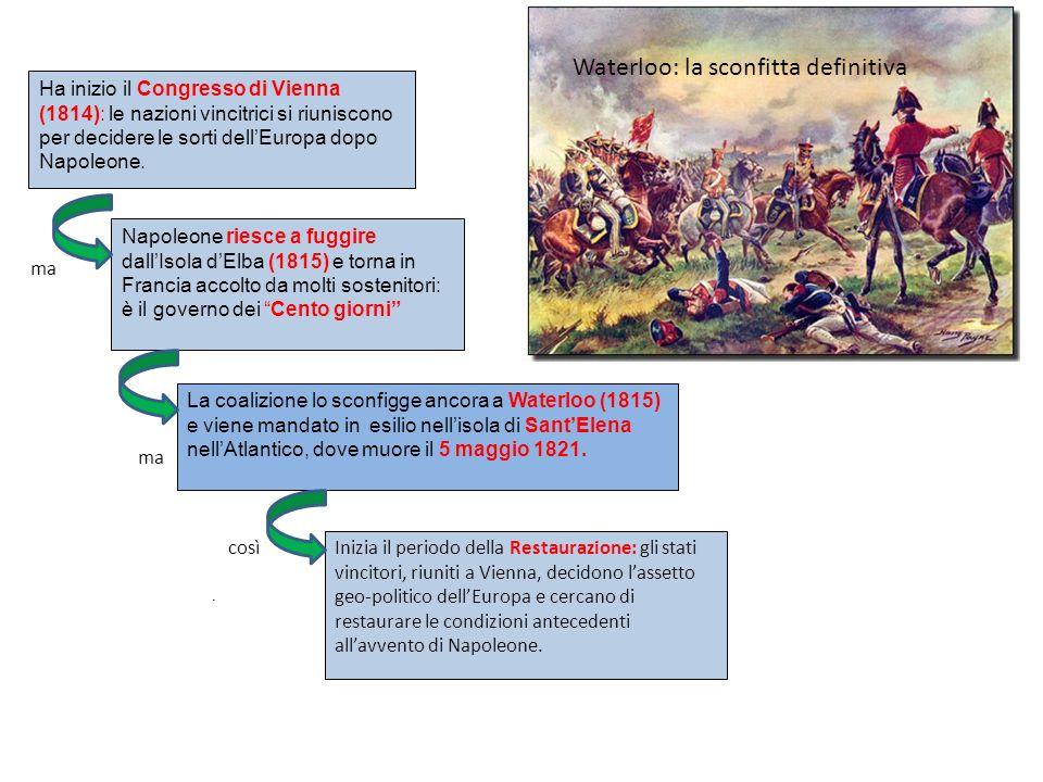 Napoleone riesce a fuggire dallIsola dElba (1815) e torna in Francia accolto da molti sostenitori: è il governo dei Cento giorni La coalizione lo scon