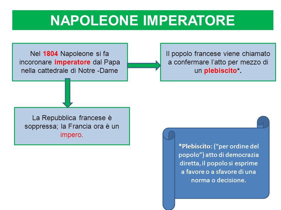 NAPOLEONE IMPERATORE Nel 1804 Napoleone si fa incoronare imperatore dal Papa nella cattedrale di Notre -Dame Il popolo francese viene chiamato a confe