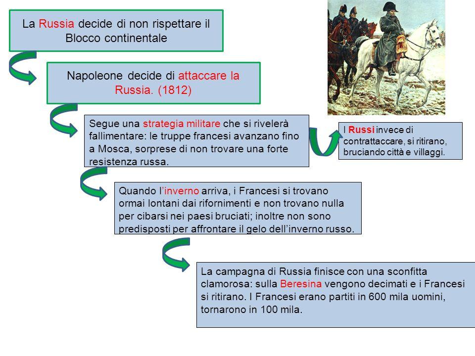 La Russia decide di non rispettare il Blocco continentale Napoleone decide di attaccare la Russia. (1812) Segue una strategia militare che si rivelerà